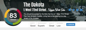 The Dakota Rating