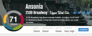 The Ansonia Rating