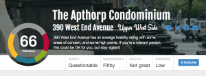 The Apthorp Rating