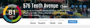 576 Tenth Ave Rating