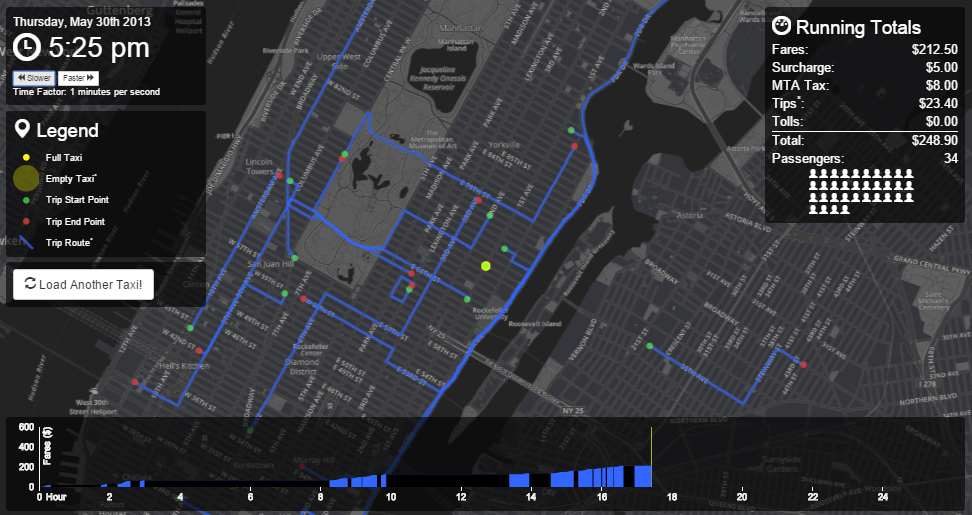 NYC Taxi Animation Map