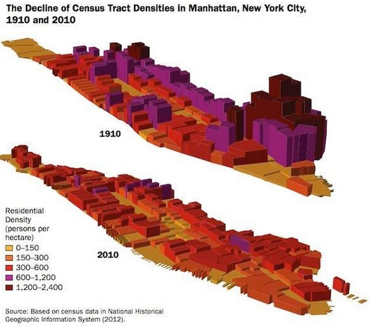 NYC Population Density Map