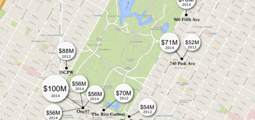 Top 10 Apartment Sales 2014 NYC