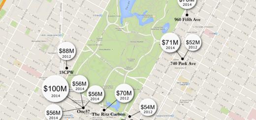 Top 10 Apartment Sales 2014 NYC